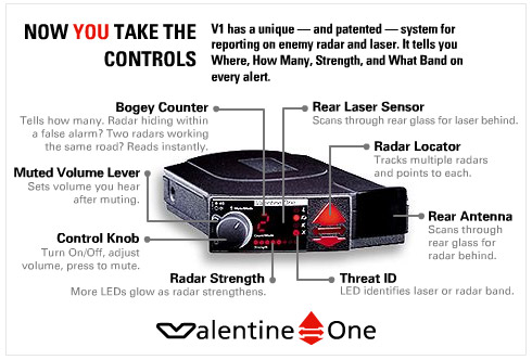 valentine one radar detectors features - Valentine Radar Detector For Sale