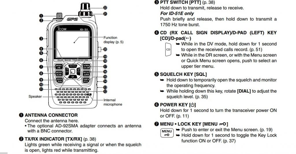 parts of the Icom ID-51A Plus2