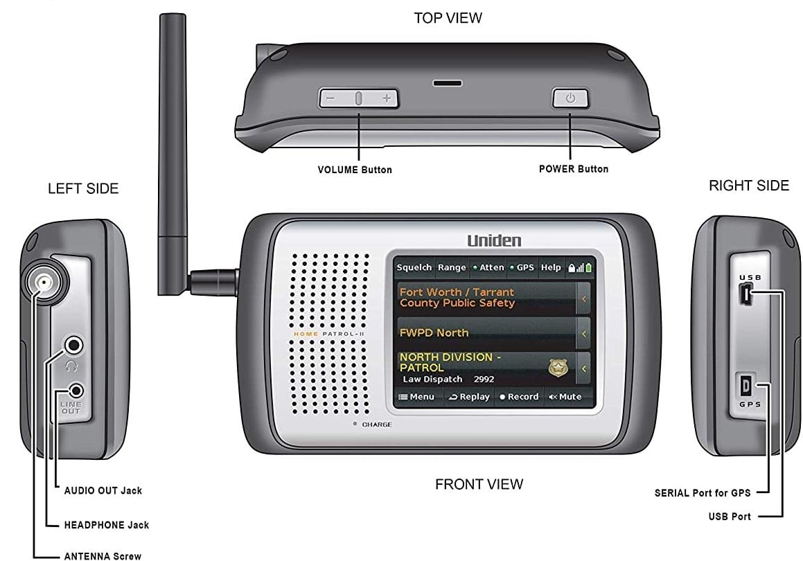 parts of a digital scanner