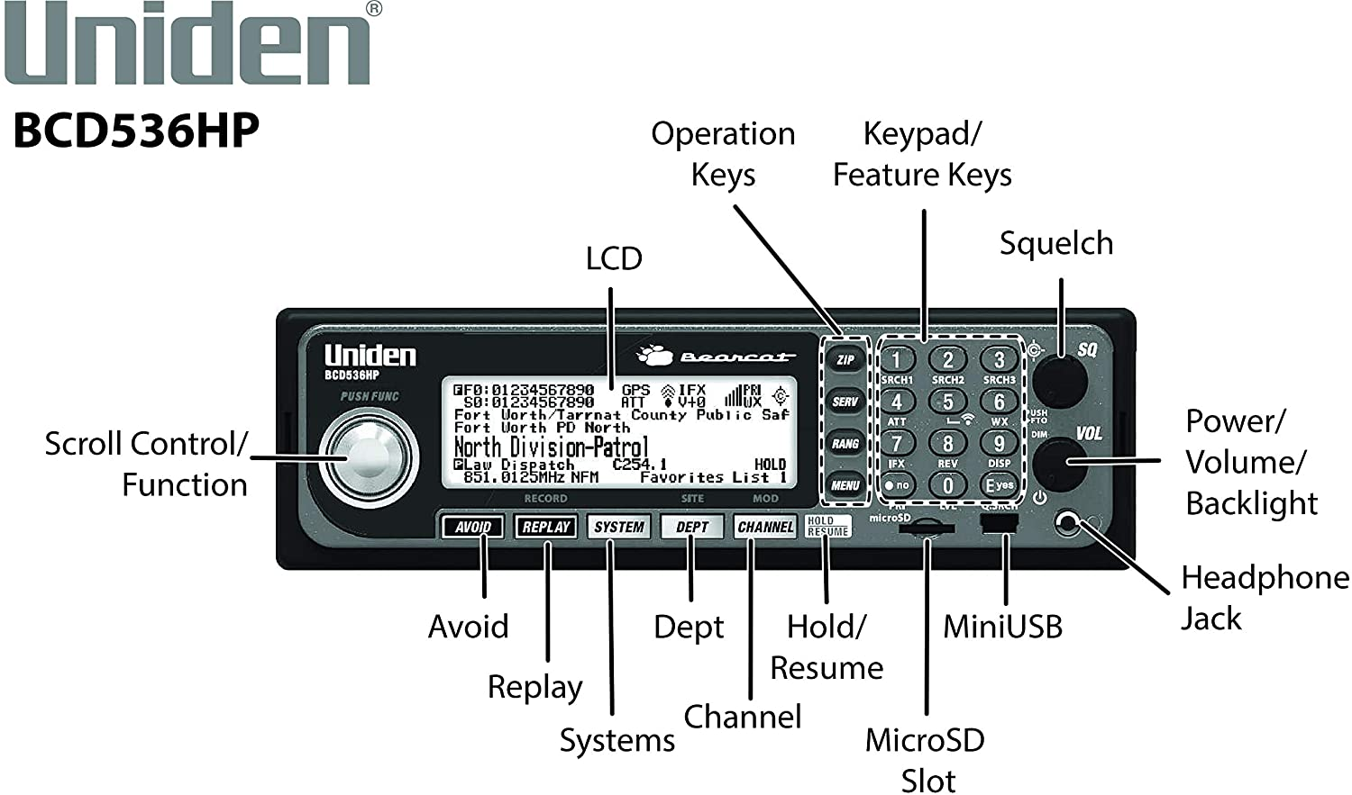 parts of a Uniden BCD536HP police scanner