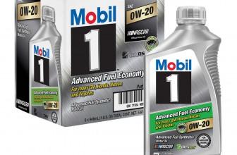 Best 0w-20 Synthetic Oils in 2020