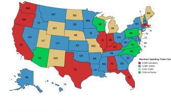 DUI Penalties and Arrests Across States in America